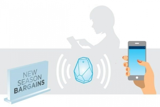 Beacon driven offers in a retail setting